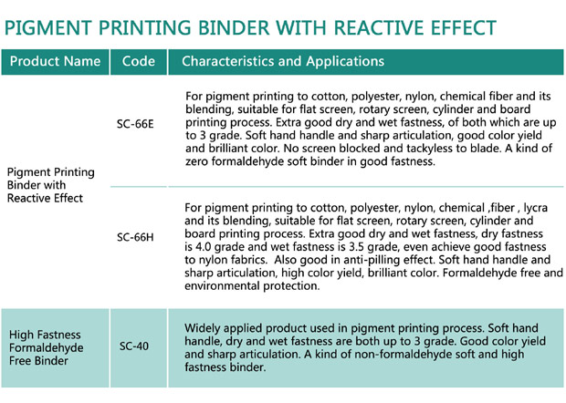 pigment printing binder with reactive effect binder products 恒星化工