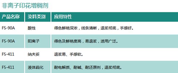 非离子raybet雷竞技官网增稠剂.jpg